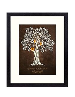 "DecorArts - ""Family Tree"" -Personalized Picture Print with M"