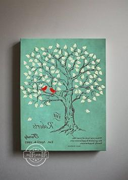 MuralMax - Personalized Family Tree & Lovebirds, Stretched C